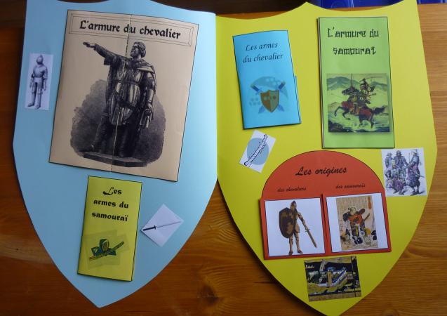 Lapbook Moyen-âge